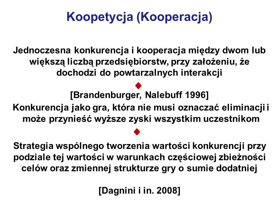 Koopetycja (Kooperacja) [Brandenburger, Nalebuff 1996]